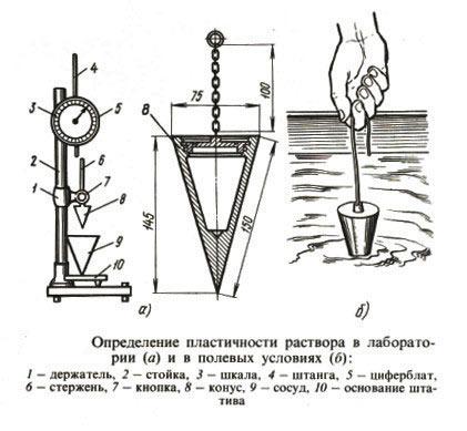Приготовление бетонные смеси бетон купить нефтеюганск