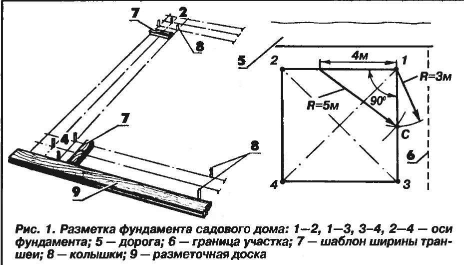 Как сделать разметку под фундамент для гаража 373