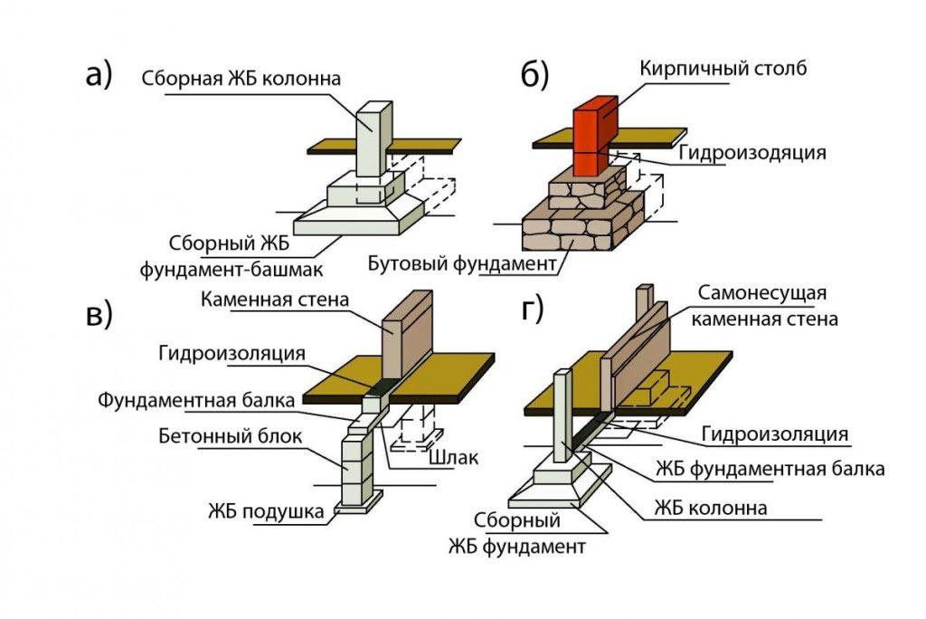 Теплоизоляция к-флекс новосибирск