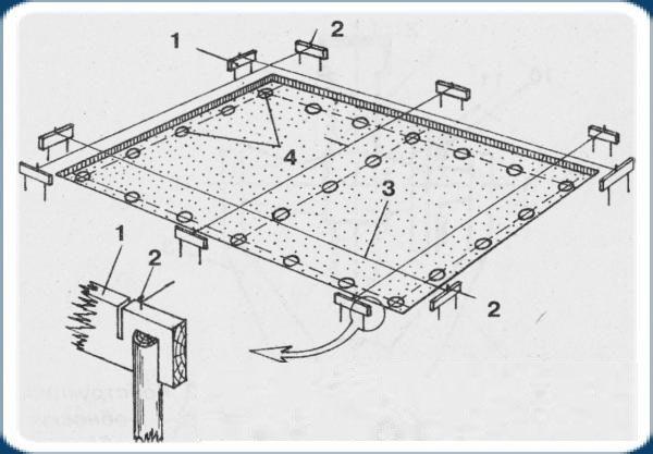 Как сделать разметку под фундамент для гаража 372