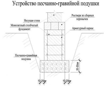 Ижевск гидроизоляция бетона