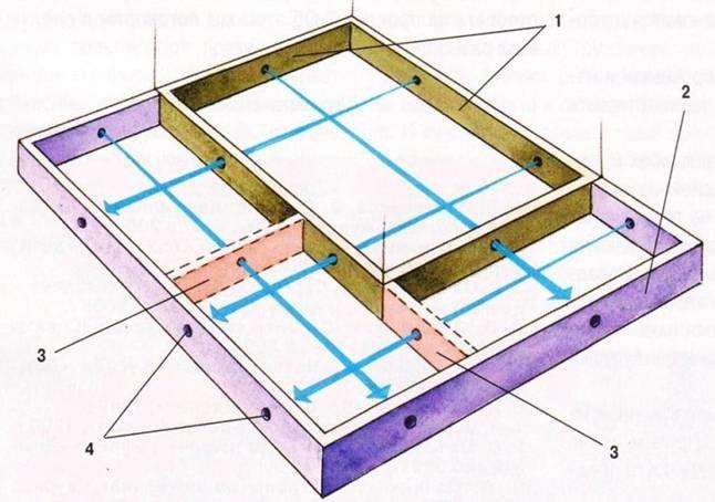 Схема фундамента для пристройки