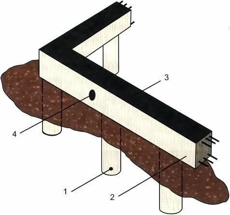 Гидроизоляцию как на пол положить бетонный