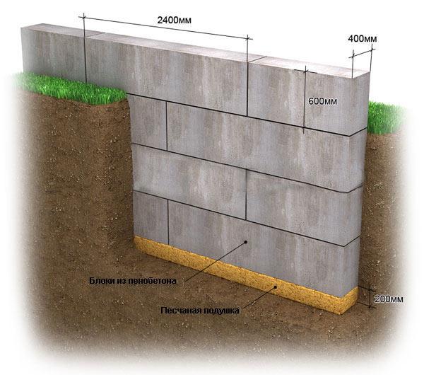 Фундамент для гаража с подвалом купить гараж в туле бу