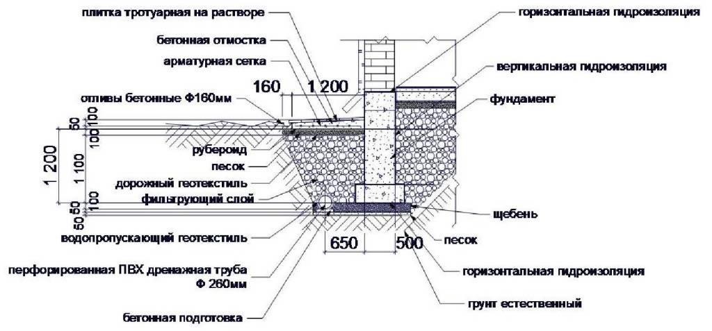 Поделки ко дню космонавтики. Поделки на тему