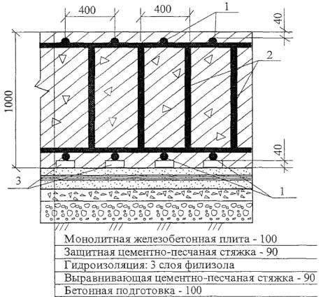 Изготовление монолитной железобетонной плиты жби алексин официальный сайт