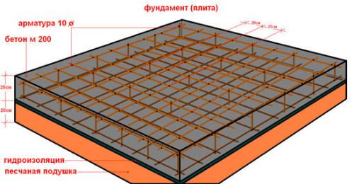 Схема армирования монолитной фундаментной плиты.