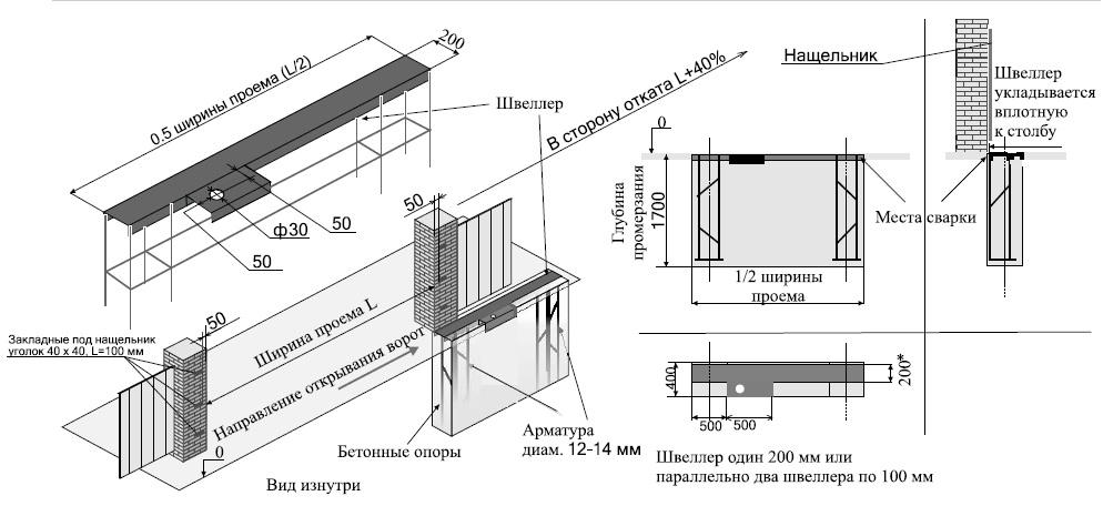 Фундамент для раздвижных ворот своими руками Как сделать раздвижные ворота - конструктивные
