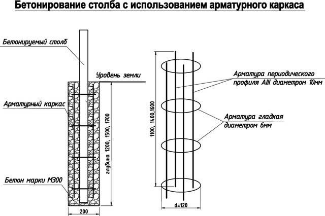Материалы для душа гидроизоляция