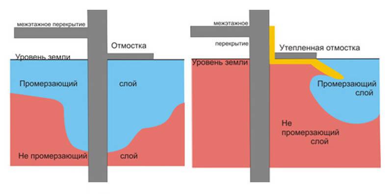 Авто для теплоизоляция новосибирск