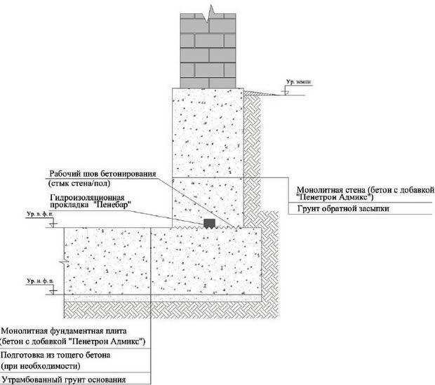 Плитами между крыши швов гаража гидроизоляция