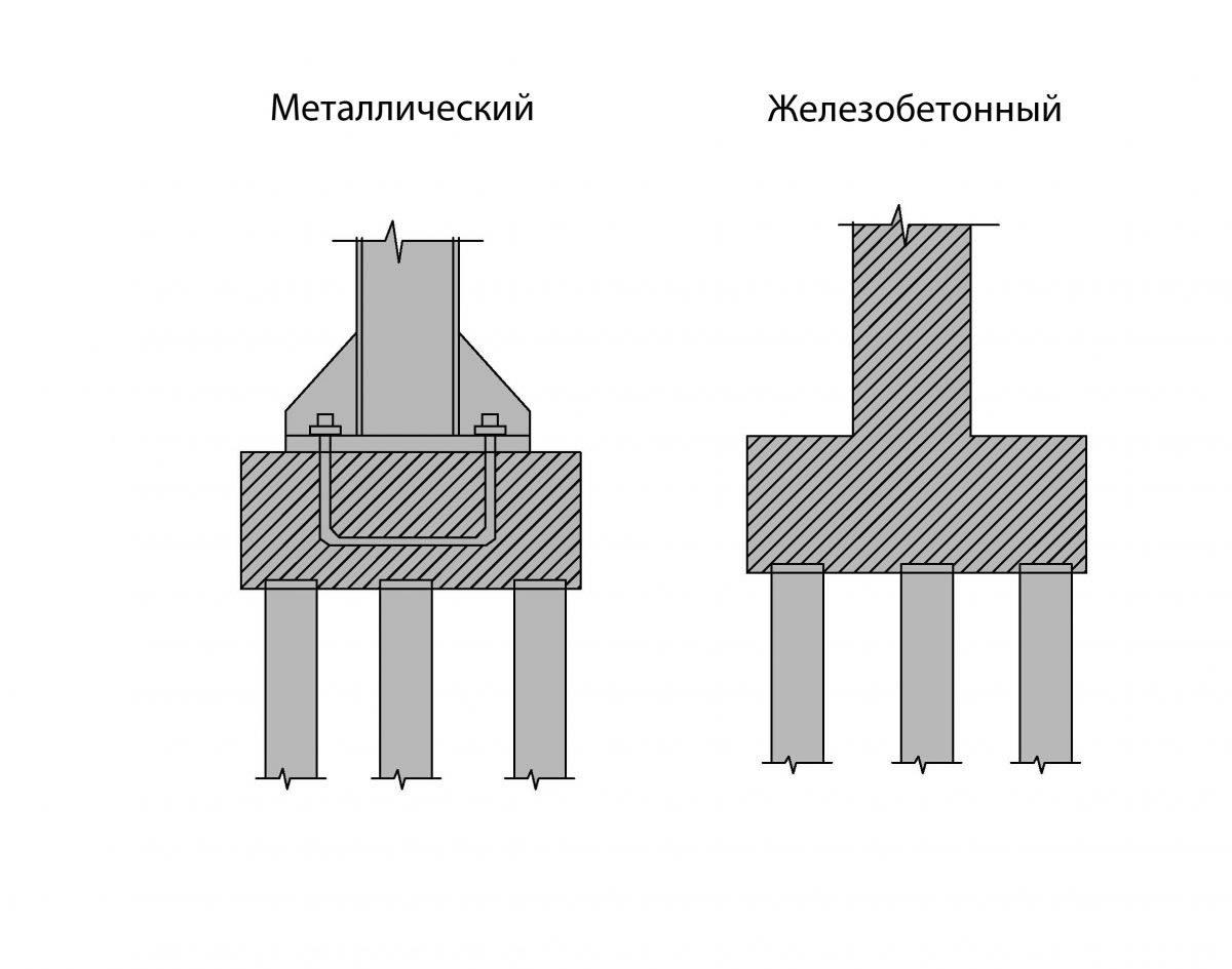 Сборные железобетонные фундаменты устройство топки жби