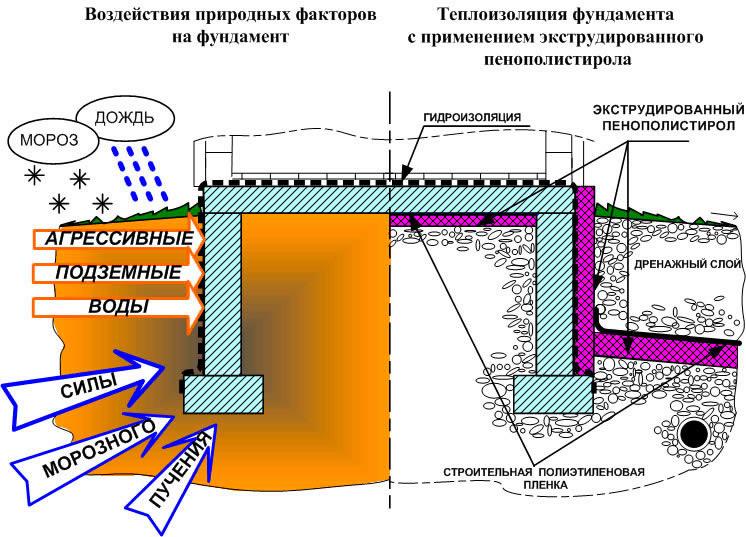 Иркутск ремонт кровель