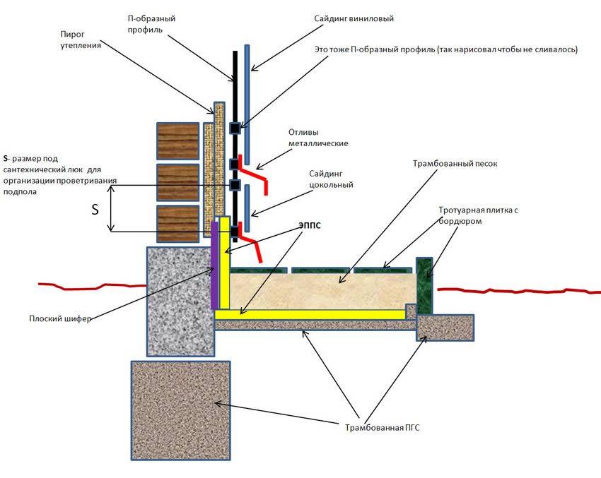 Шумоизоляция пола второго этажа в деревянном доме видео