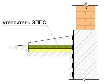 Пароизоляция на пол балкона