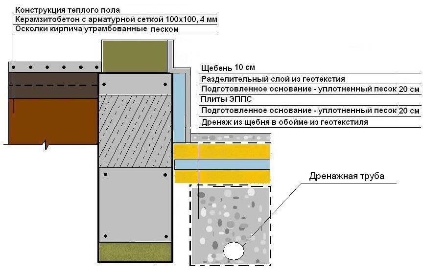 Витебск теплоизоляция купить