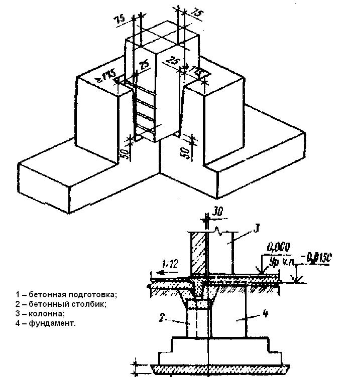 узел фундамента под колонну