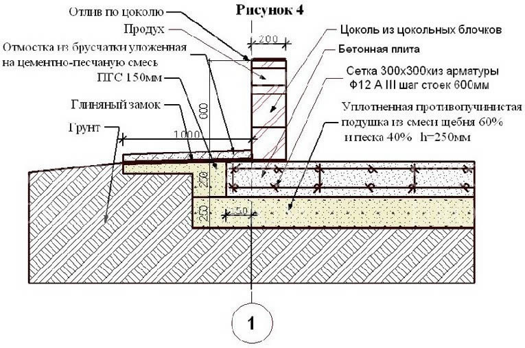 Мотора шумоизоляция видео лодочного