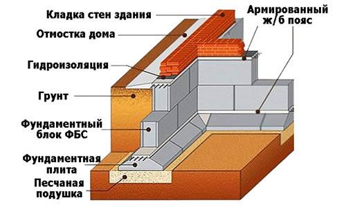 Наружных трубопроводов цена теплоизоляция