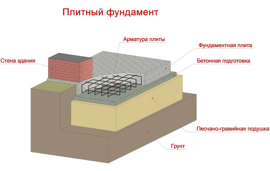 Ижевск компания теплоизоляция
