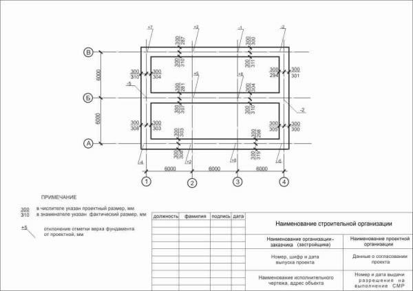 11. 5 исполнительные геодезические схемы (ч. 2) книга инженера.
